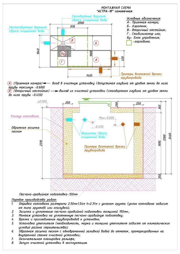 Схема монтажа юнилос 10
