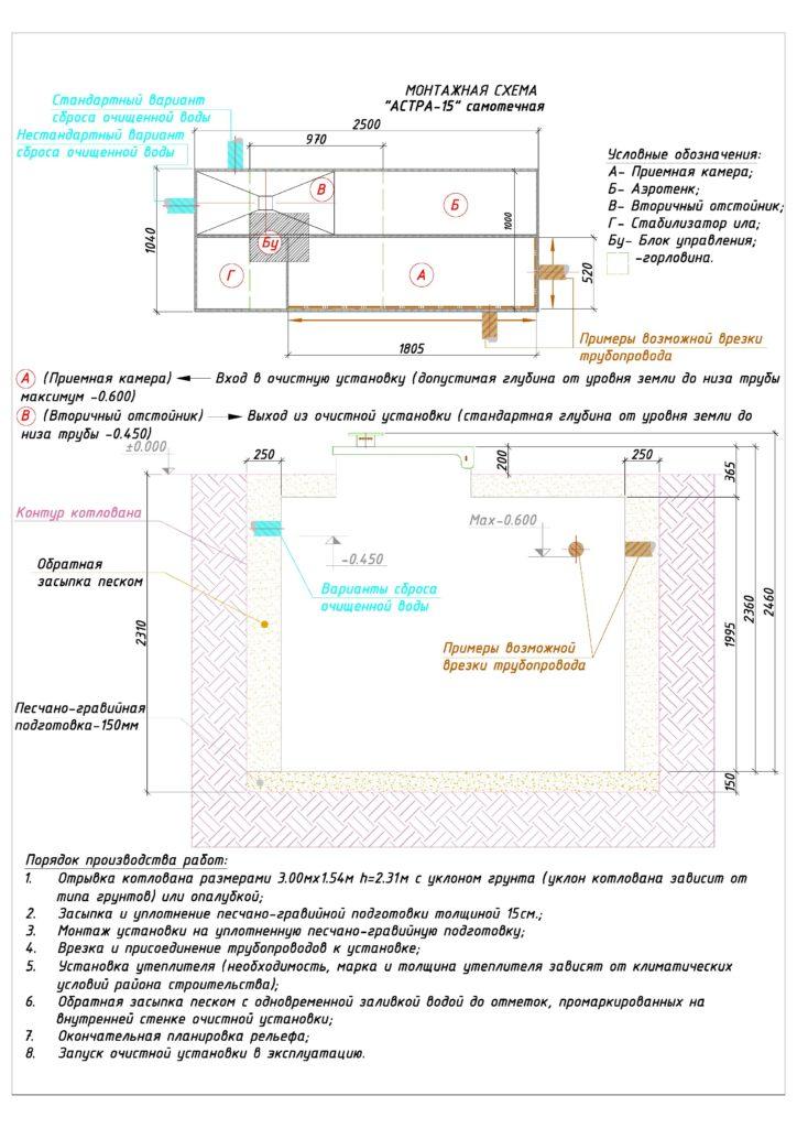 Схема монтажа септика юнилос астра 15