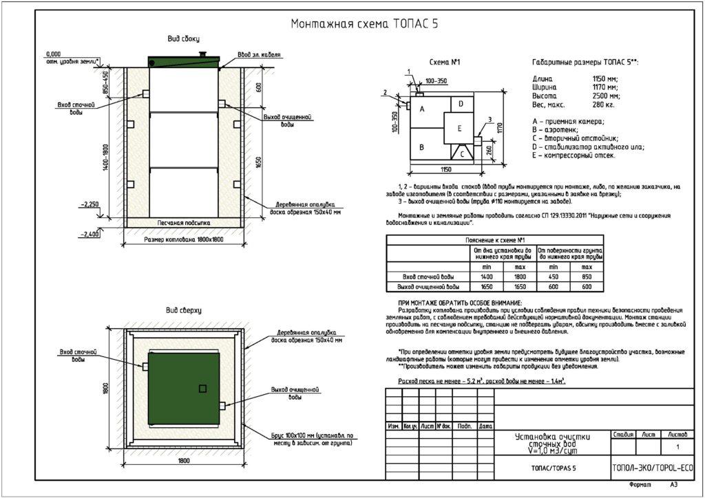Схема установки септика  топас-5