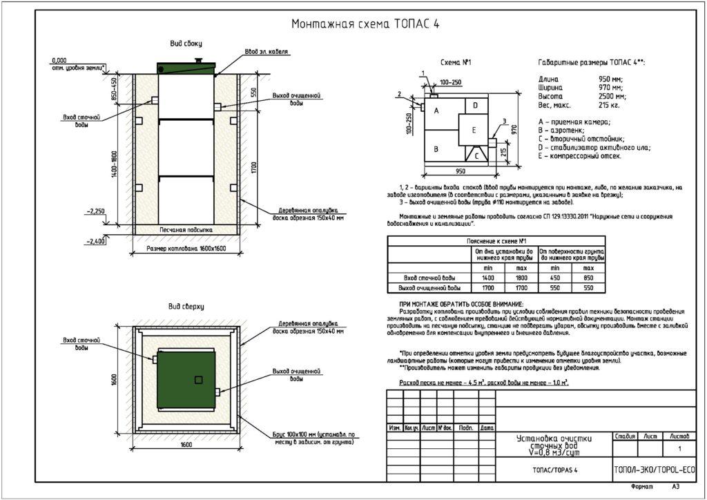 Схема установки септиков топас